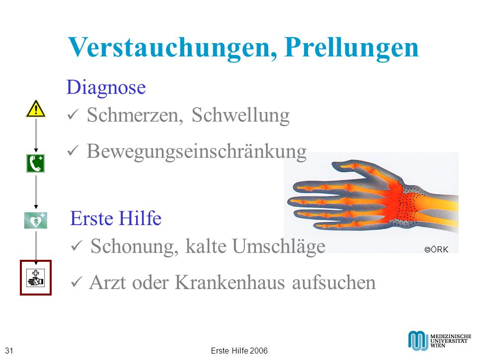Erste Hilfe 200631 Verstauchungen, Prellungen Diagnose Schmerzen, Schwellung Bewegungseinschränkung Erste Hilfe Schonung, kalte Umschläge Arzt oder Kr