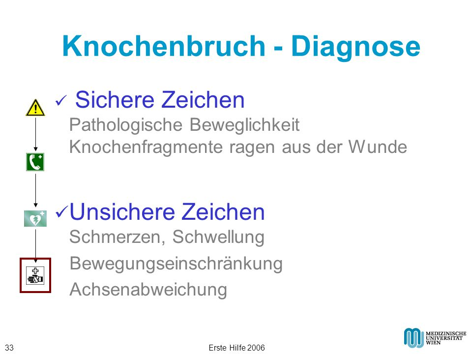 Erste Hilfe 200633 Knochenbruch - Diagnose Sichere Zeichen Pathologische Beweglichkeit Knochenfragmente ragen aus der Wunde Unsichere Zeichen Schmerze