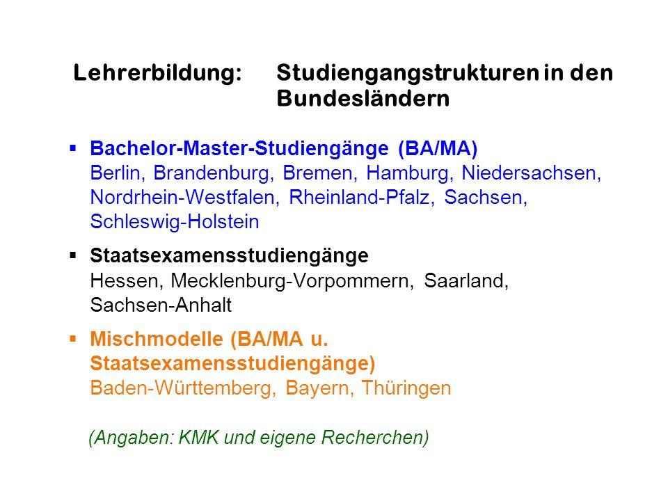 Lehrerbildung:Studiengangstrukturen in den Bundesländern  Bachelor-Master-Studiengänge (BA/MA) Berlin, Brandenburg, Bremen, Hamburg, Niedersachsen, N