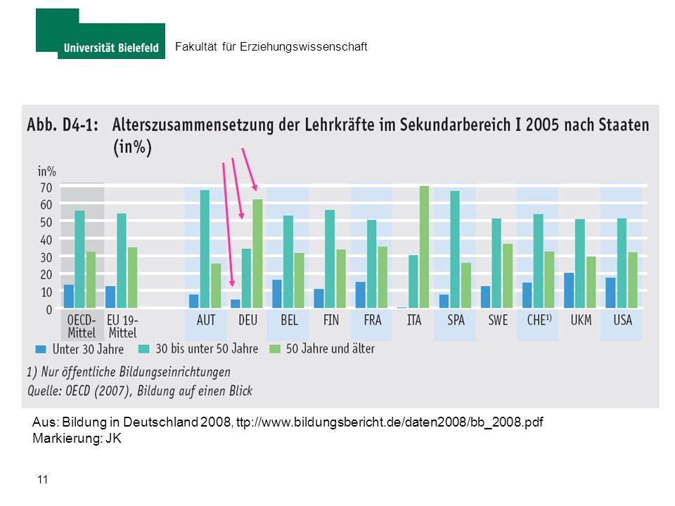 11 Fakultät für Erziehungswissenschaft Aus: Bildung in Deutschland 2008, ttp://www.bildungsbericht.de/daten2008/bb_2008.pdf Markierung: JK