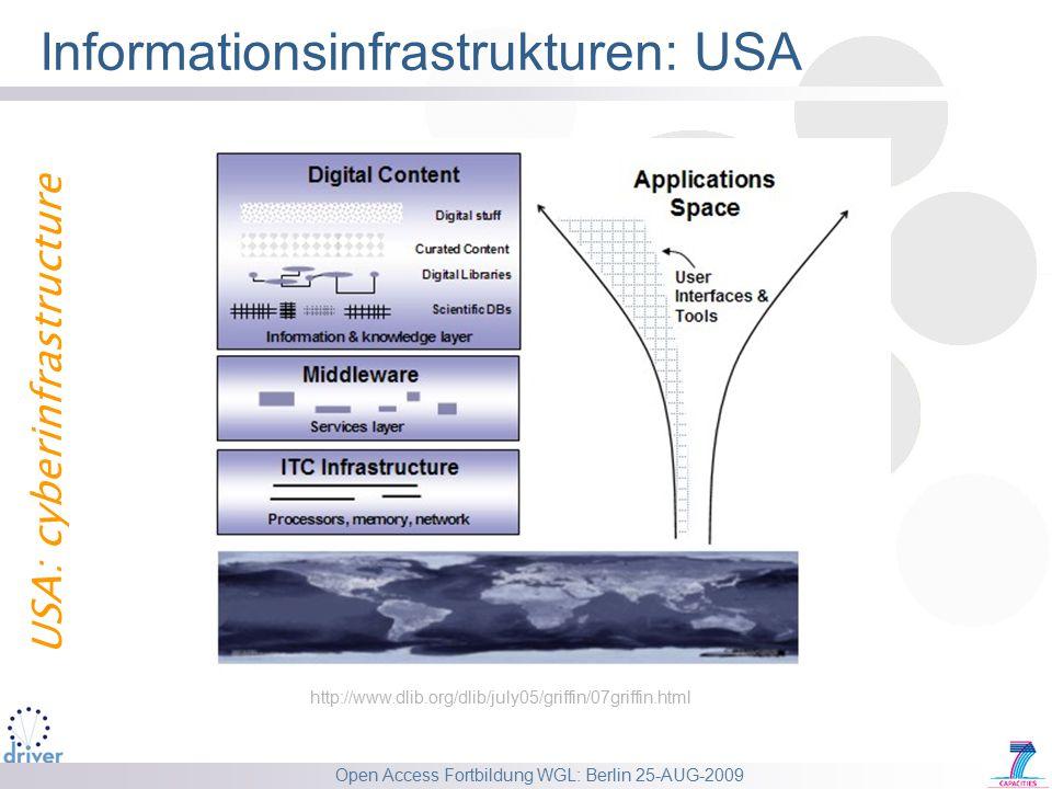 Open Access Fortbildung WGL: Berlin 25-AUG-2009 Informationsinfrastrukturen: USA http://www.dlib.org/dlib/july05/griffin/07griffin.html USA: cyberinfr