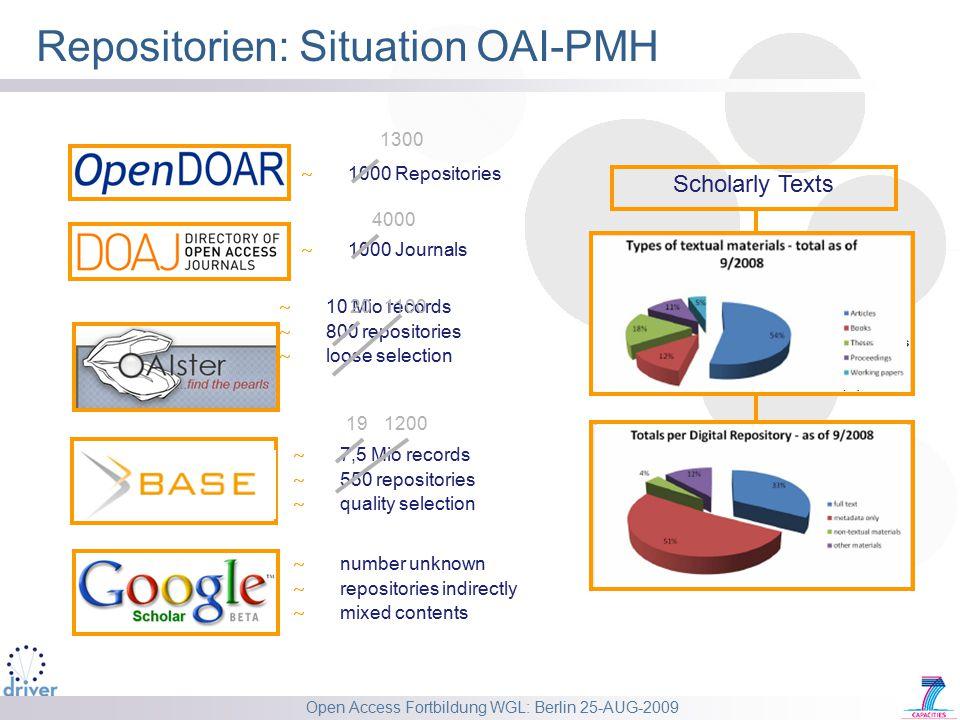 Open Access Fortbildung WGL: Berlin 25-AUG-2009 Kritische Analyse DRIVER-Infrastruktur behandelt Repositorien als verbindliche bibliothekarische Services Aufgrund der hohen Standardisierung gerechtfertigt Aber Repositorien werden zu offeneren Systemen Konvergenz mit Nachbarsystemen: CRIS, VREs, LTP, Datendienste, Campus-Management, Web-CMS … OAI-PMH hat seine Grenzen Protokoll für Austausch ist robust Aber keine interoperable semantische Repräsentation Aber nicht integriert in Web-Architektur Datenaustausch stark eingeschränkt DRIVER muss web-fähige semantische Beziehungen verarbeiten und herstellen können