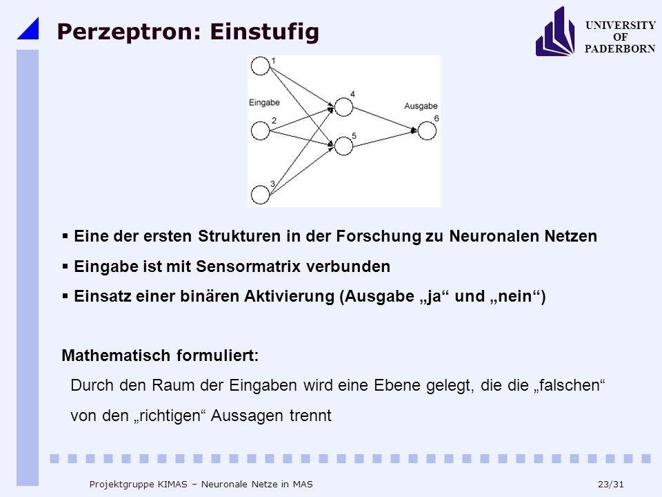 """23/31 UNIVERSITY OF PADERBORN Projektgruppe KIMAS – Neuronale Netze in MAS Perzeptron: Einstufig  Eine der ersten Strukturen in der Forschung zu Neuronalen Netzen  Eingabe ist mit Sensormatrix verbunden  Einsatz einer binären Aktivierung (Ausgabe """"ja und """"nein ) Mathematisch formuliert: Durch den Raum der Eingaben wird eine Ebene gelegt, die die """"falschen von den """"richtigen Aussagen trennt"""