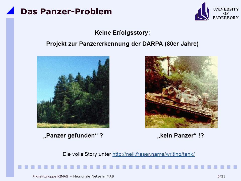 17/31 UNIVERSITY OF PADERBORN Projektgruppe KIMAS – Neuronale Netze in MAS Komponenten: Funktionen  Aggregationsfunktion Fassen Eingangssignale zusammen zu einem Wert (z.B.