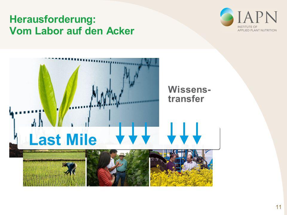 11 Herausforderung: Vom Labor auf den Acker Last Mile Wissens- transfer