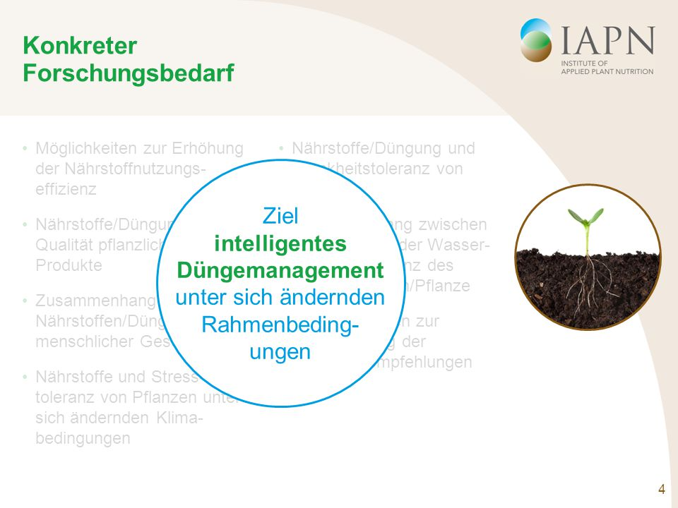 4 Konkreter Forschungsbedarf Möglichkeiten zur Erhöhung der Nährstoffnutzungs- effizienz Nährstoffe/Düngung und Qualität pflanzlicher Produkte Zusammenhang zwischen Nährstoffen/Düngung und menschlicher Gesundheit Nährstoffe und Stress- toleranz von Pflanzen unter sich ändernden Klima- bedingungen Nährstoffe/Düngung und Krankheitstoleranz von Pflanzen Zusammenhang zwischen Düngung und der Wasser- nutzungseffizienz des Systems Boden/Pflanze Neue Verfahren zur Verbesserung der Düngungsempfehlungen Ziel intelligentes Düngemanagement unter sich ändernden Rahmenbeding- ungen