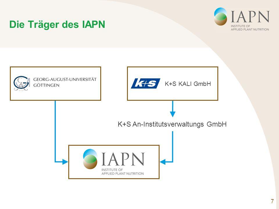 7 Die Träger des IAPN K+S KALI GmbH K+S An-Institutsverwaltungs GmbH