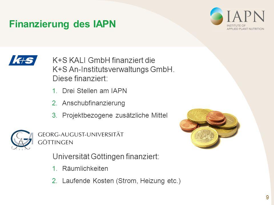 9 Finanzierung des IAPN K+S KALI GmbH finanziert die K+S An-Institutsverwaltungs GmbH.