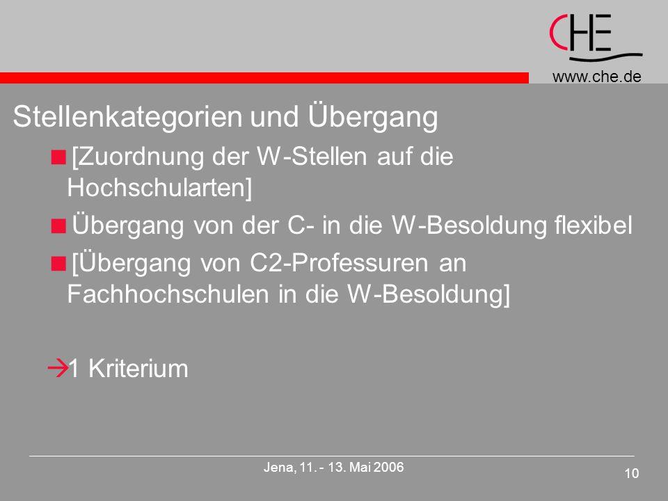 www.che.de 10 Jena, 11. - 13.