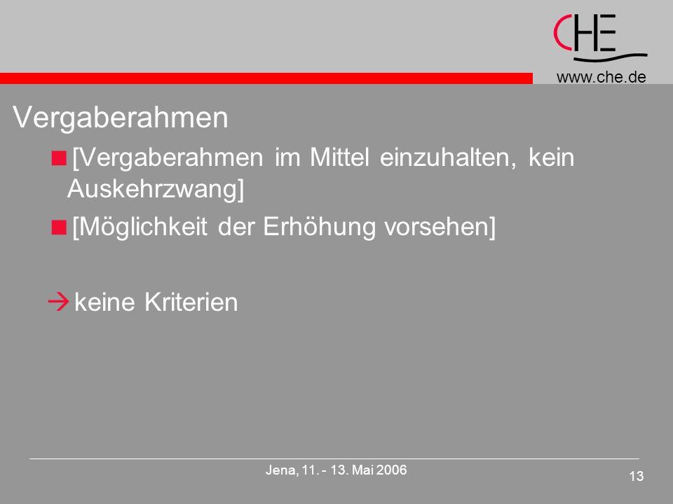 www.che.de 13 Jena, 11. - 13.