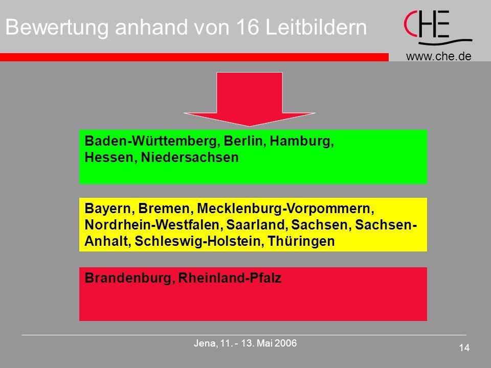 www.che.de 14 Jena, 11. - 13.