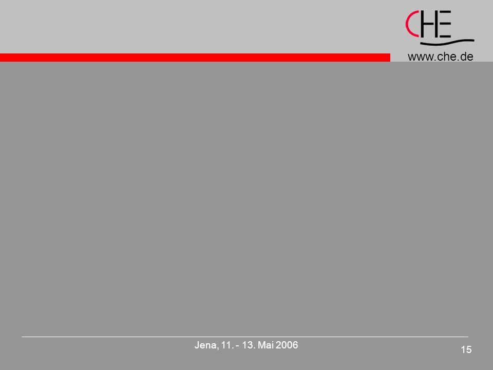 www.che.de 15 Jena, 11. - 13. Mai 2006