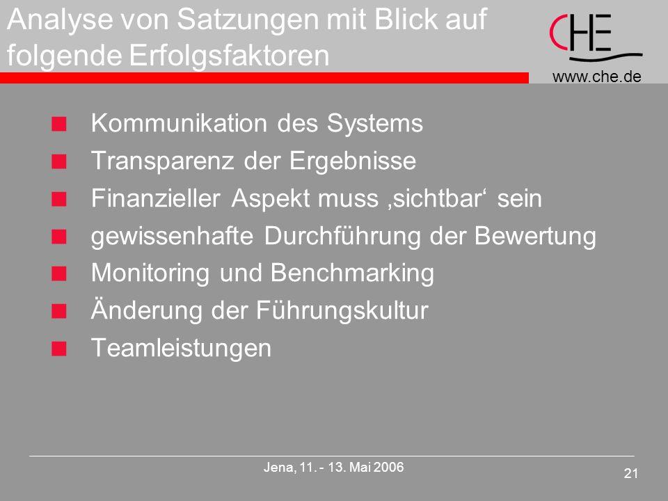 www.che.de 21 Jena, 11. - 13.
