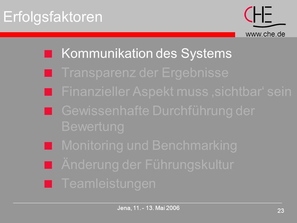 www.che.de 23 Jena, 11. - 13.