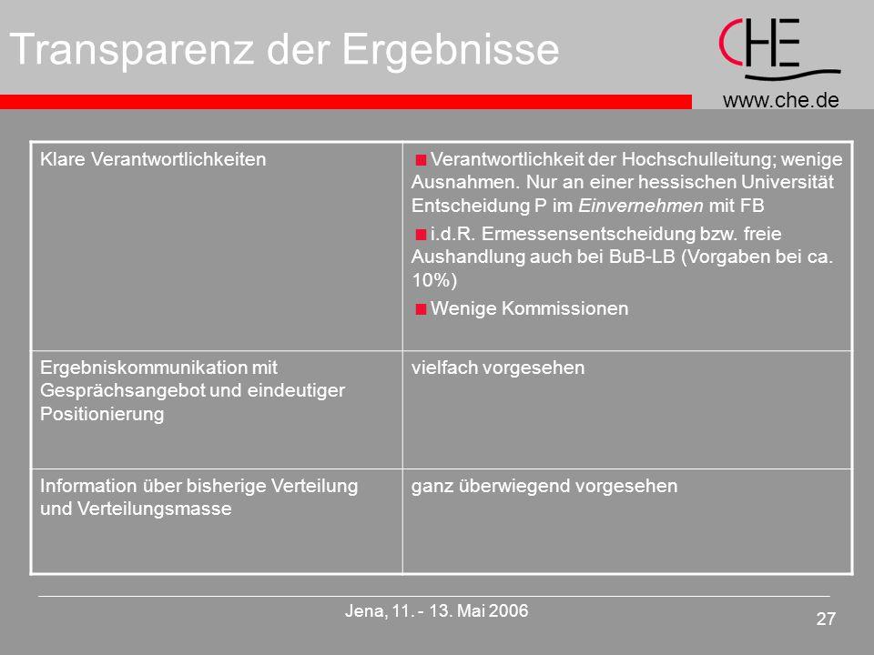 www.che.de 27 Jena, 11. - 13.