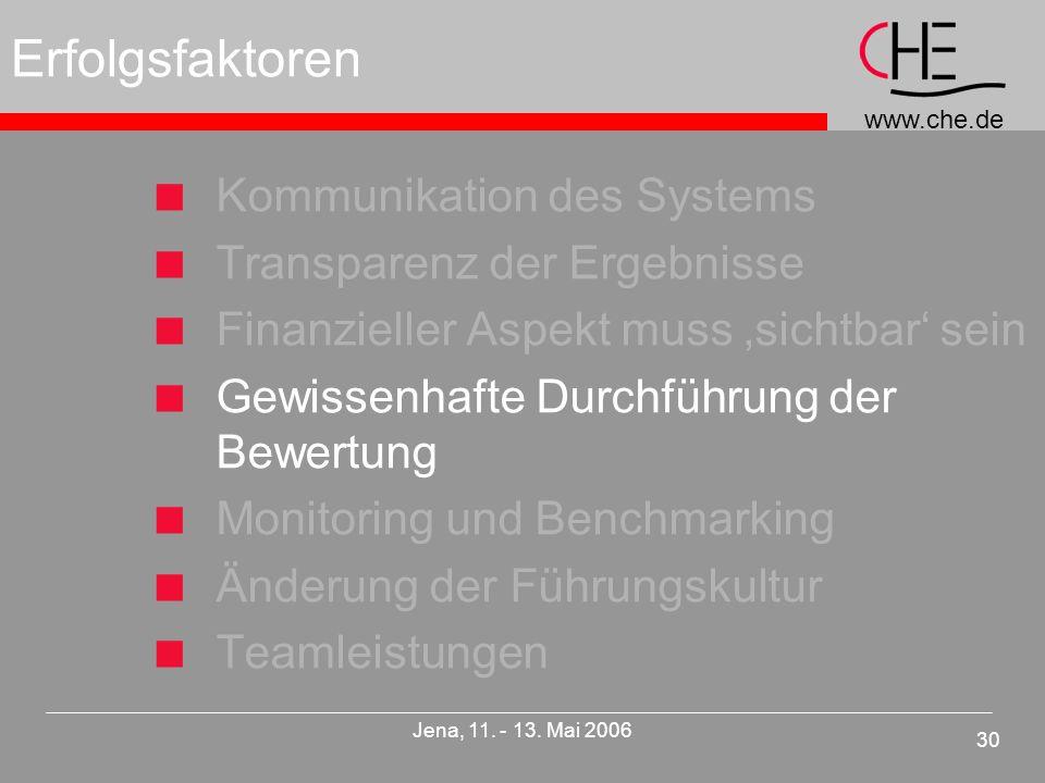 www.che.de 30 Jena, 11. - 13.