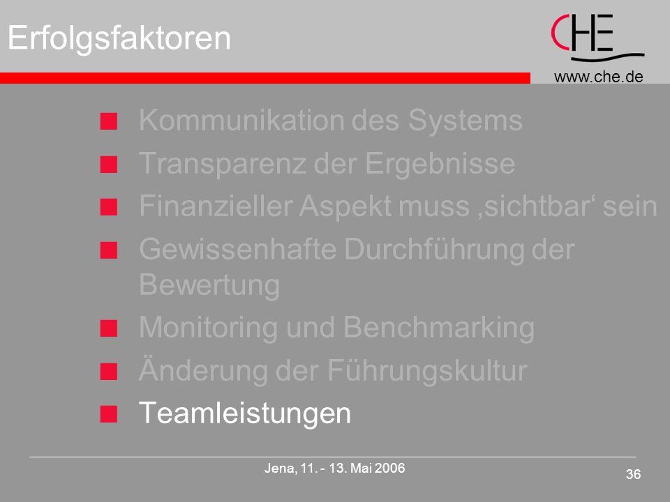 www.che.de 36 Jena, 11. - 13.