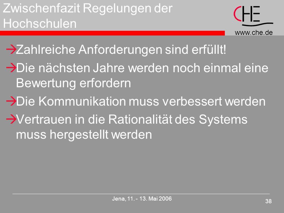 www.che.de 38 Jena, 11. - 13.