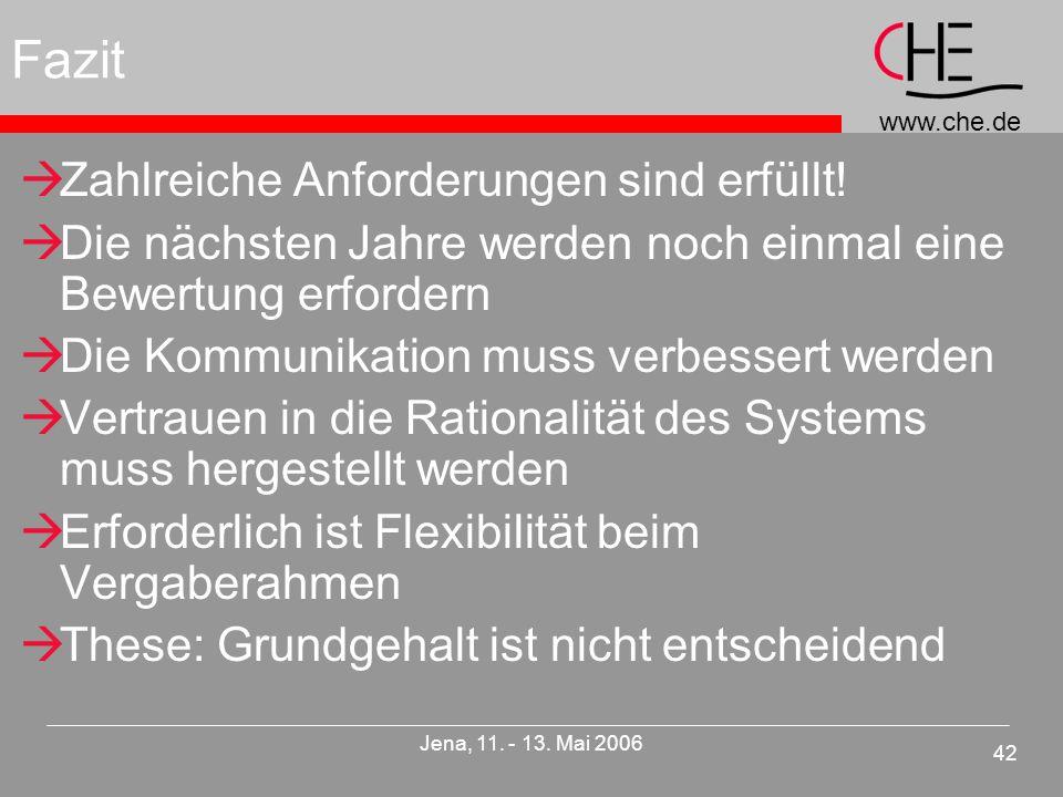 www.che.de 42 Jena, 11. - 13. Mai 2006 Fazit  Zahlreiche Anforderungen sind erfüllt.