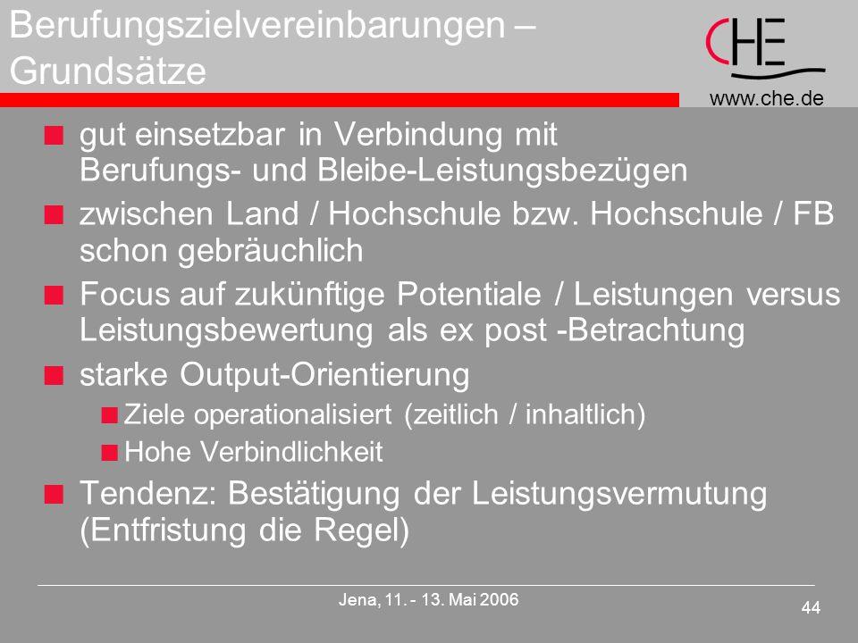 www.che.de 44 Jena, 11. - 13.