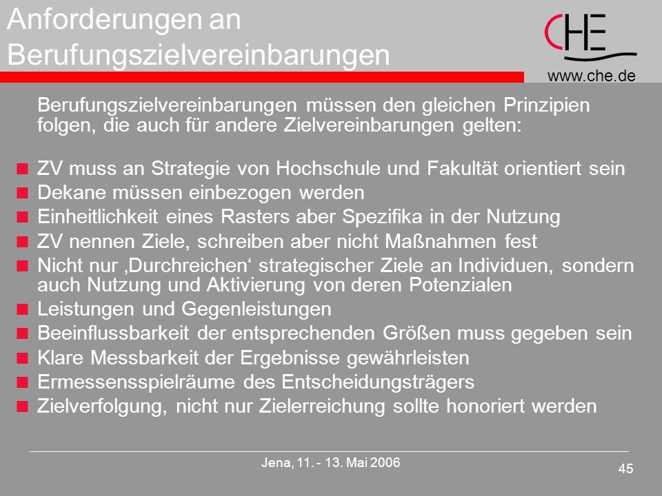 www.che.de 45 Jena, 11. - 13.