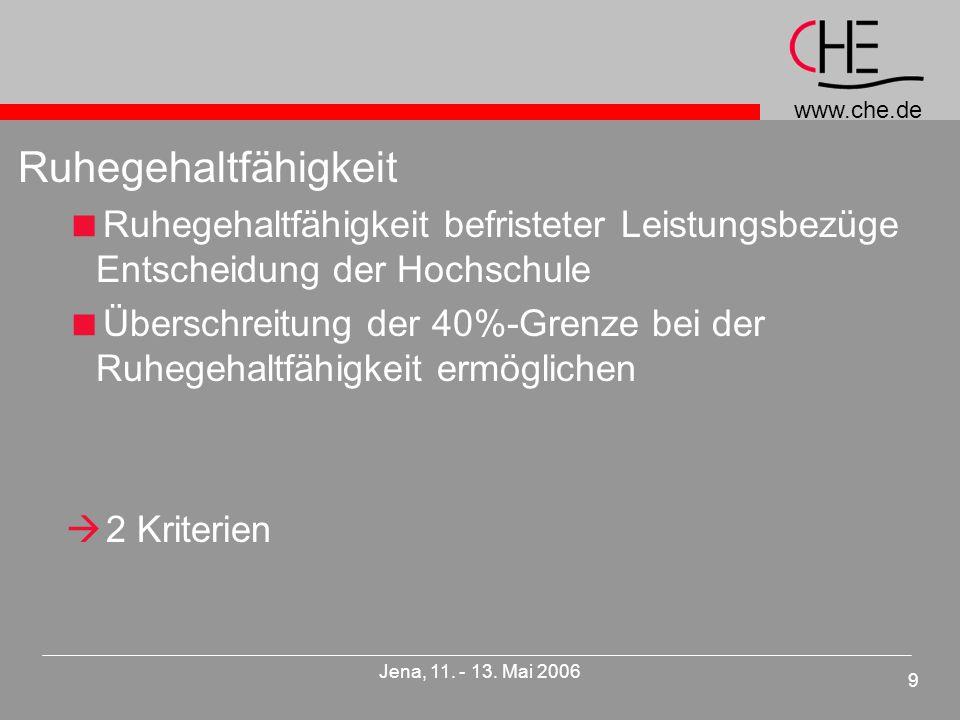 www.che.de 9 Jena, 11. - 13.