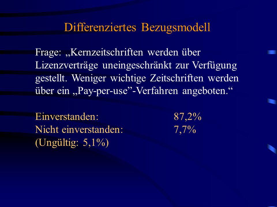 """Differenziertes Bezugsmodell Einverstanden: 87,2% Nicht einverstanden: 7,7% (Ungültig: 5,1%) Frage: """"Kernzeitschriften werden über Lizenzverträge uneingeschränkt zur Verfügung gestellt."""