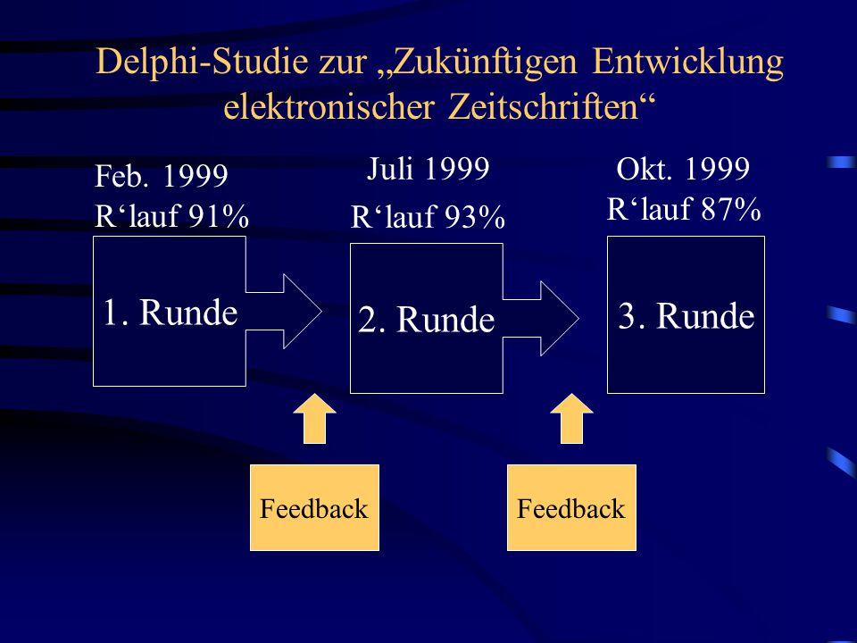 """Delphi-Studie zur """"Zukünftigen Entwicklung elektronischer Zeitschriften 3."""