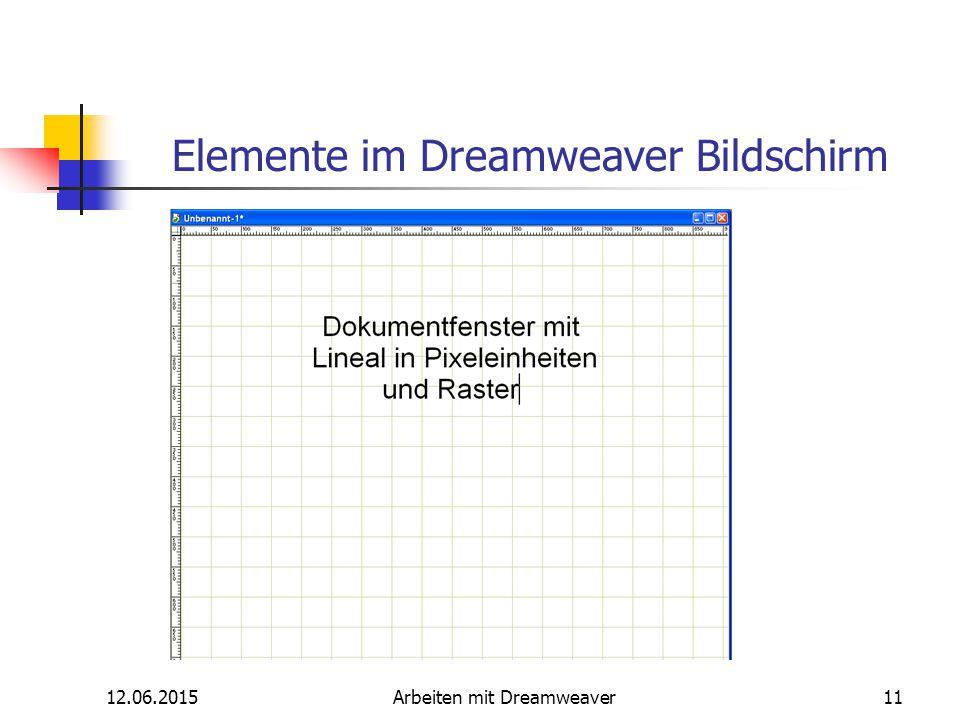 12.06.2015Arbeiten mit Dreamweaver11 Elemente im Dreamweaver Bildschirm