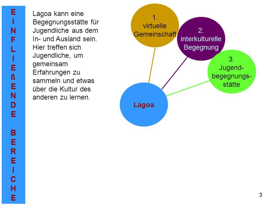EINFLIEßENDEBEREICHEEINFLIEßENDEBEREICHE 3 2. interkulturelle Begegnung 1.