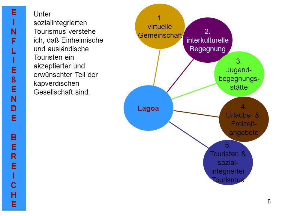 EINFLIEßENDEBEREICHEEINFLIEßENDEBEREICHE 5 2. interkulturelle Begegnung 1.