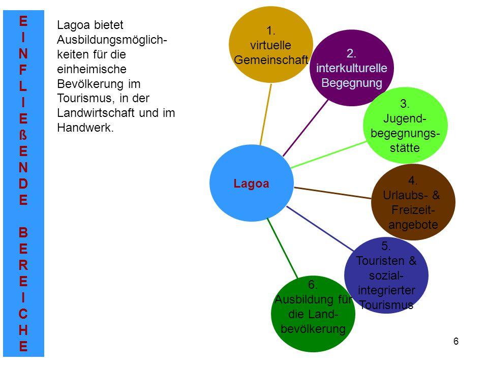 EINFLIEßENDEBEREICHEEINFLIEßENDEBEREICHE 6 2. interkulturelle Begegnung 1.