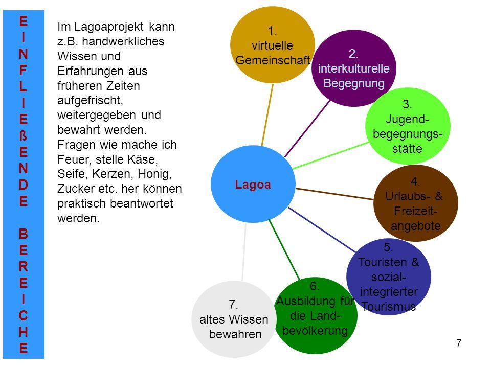 EINFLIEßENDEBEREICHEEINFLIEßENDEBEREICHE 7 2. interkulturelle Begegnung 1.