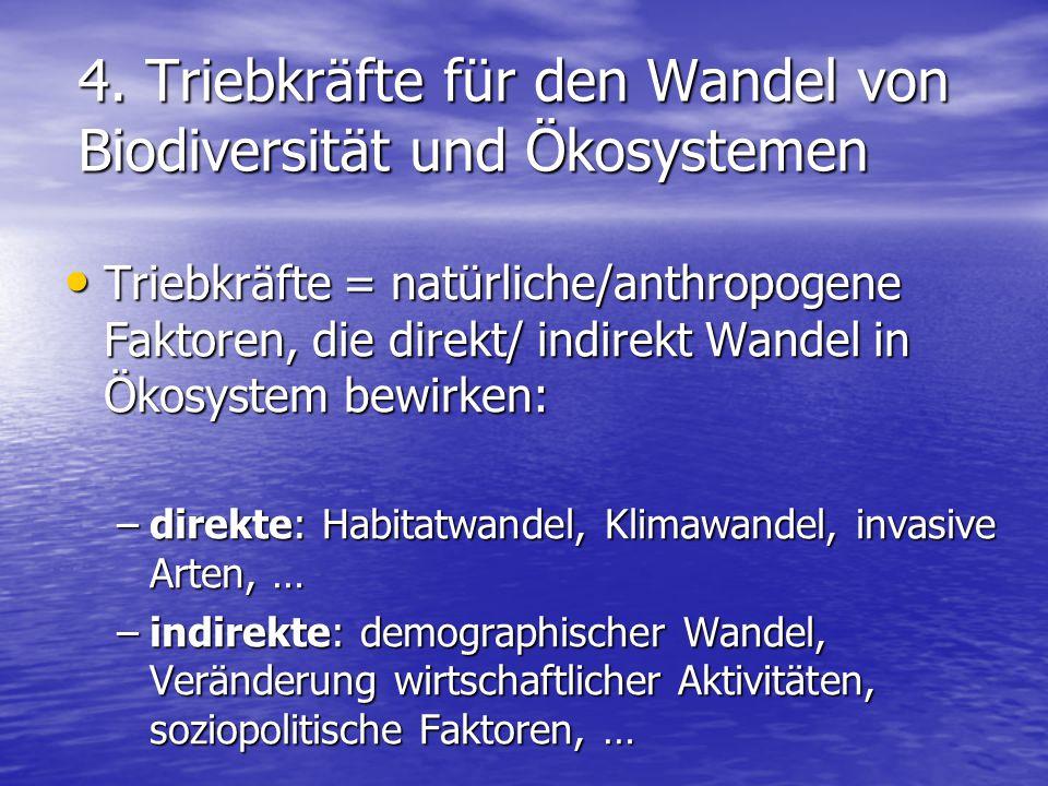 4. Triebkräfte für den Wandel von Biodiversität und Ökosystemen 4. Triebkräfte für den Wandel von Biodiversität und Ökosystemen Triebkräfte = natürlic
