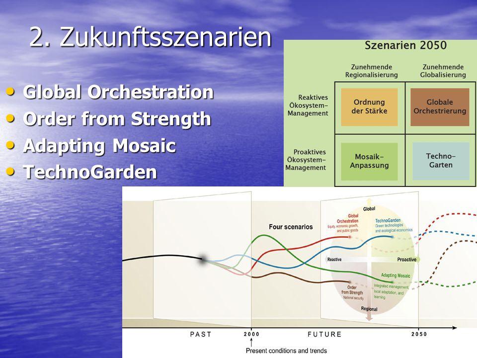 2. Zukunftsszenarien Global Orchestration Global Orchestration Order from Strength Order from Strength Adapting Mosaic Adapting Mosaic TechnoGarden Te