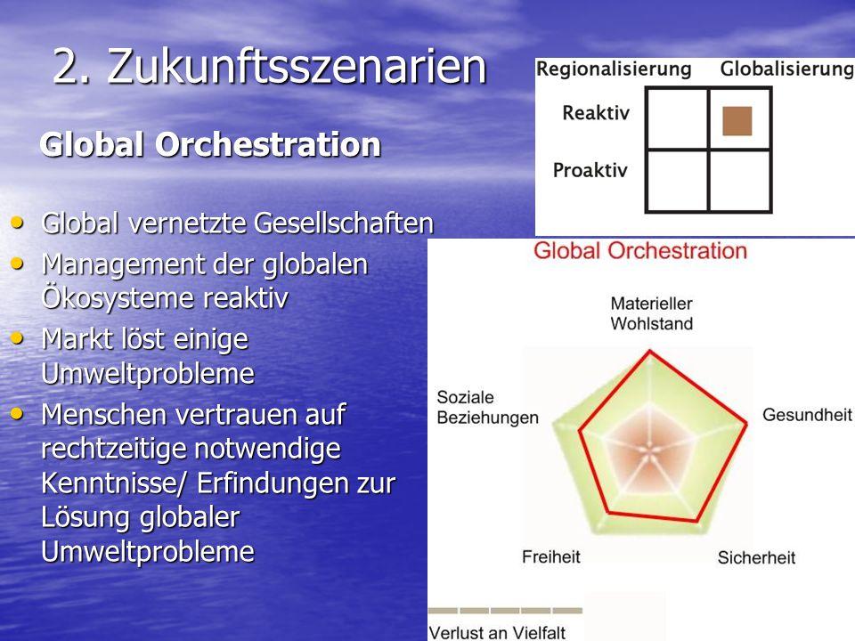 2. Zukunftsszenarien Global vernetzte Gesellschaften Global vernetzte Gesellschaften Management der globalen Ökosysteme reaktiv Management der globale