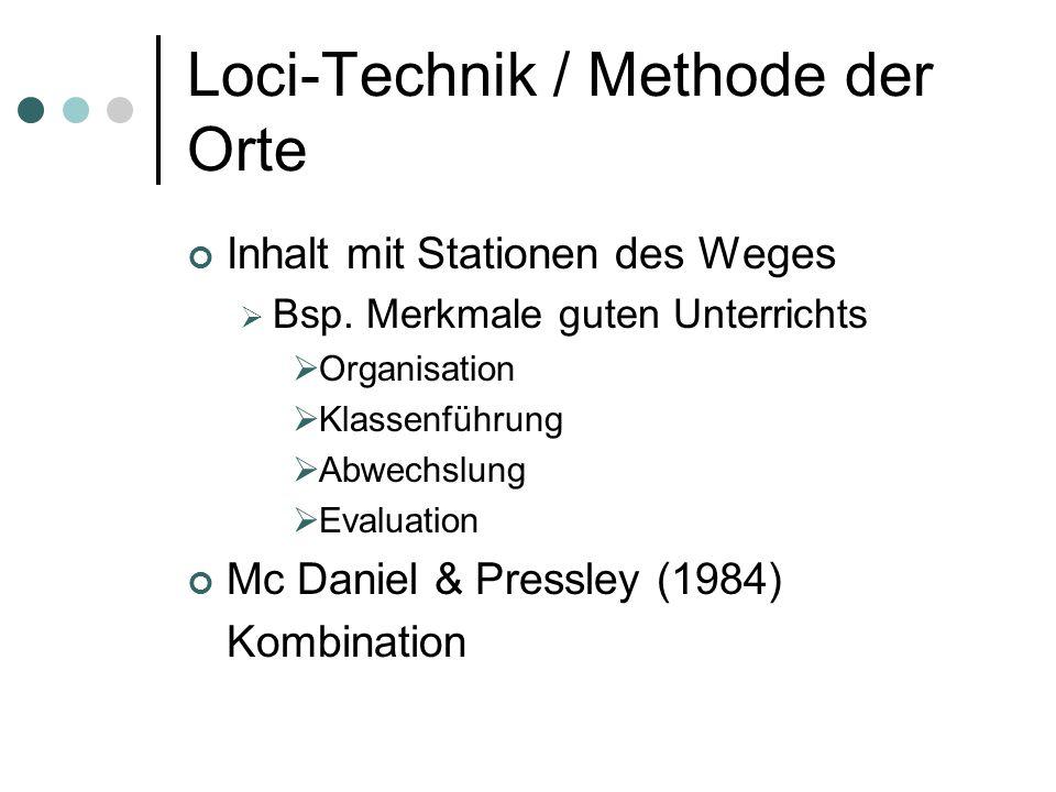 Loci-Technik / Methode der Orte Inhalt mit Stationen des Weges  Bsp. Merkmale guten Unterrichts  Organisation  Klassenführung  Abwechslung  Evalu