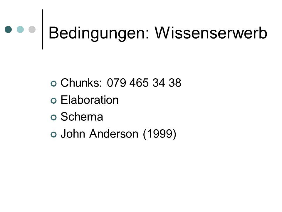 Bedingungen: Wissenserwerb Chunks: 079 465 34 38 Elaboration Schema John Anderson (1999)