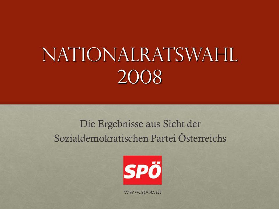 Nationalratswahl 2008 Die Ergebnisse aus Sicht der Sozialdemokratischen Partei Österreichs www.spoe.at