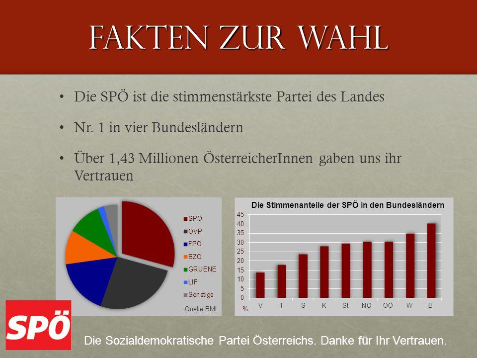 Fakten zur Wahl Die SPÖ ist die stimmenstärkste Partei des Landes Nr.