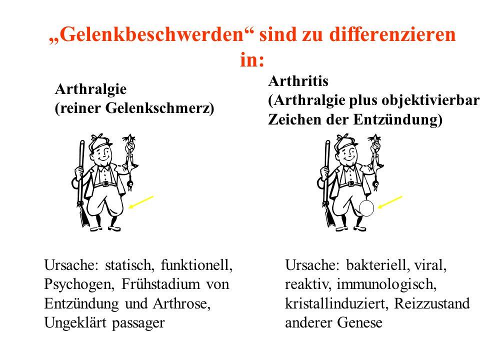 """""""Gelenkbeschwerden"""" sind zu differenzieren in: Arthralgie (reiner Gelenkschmerz) Arthritis (Arthralgie plus objektivierbare Zeichen der Entzündung) Ur"""