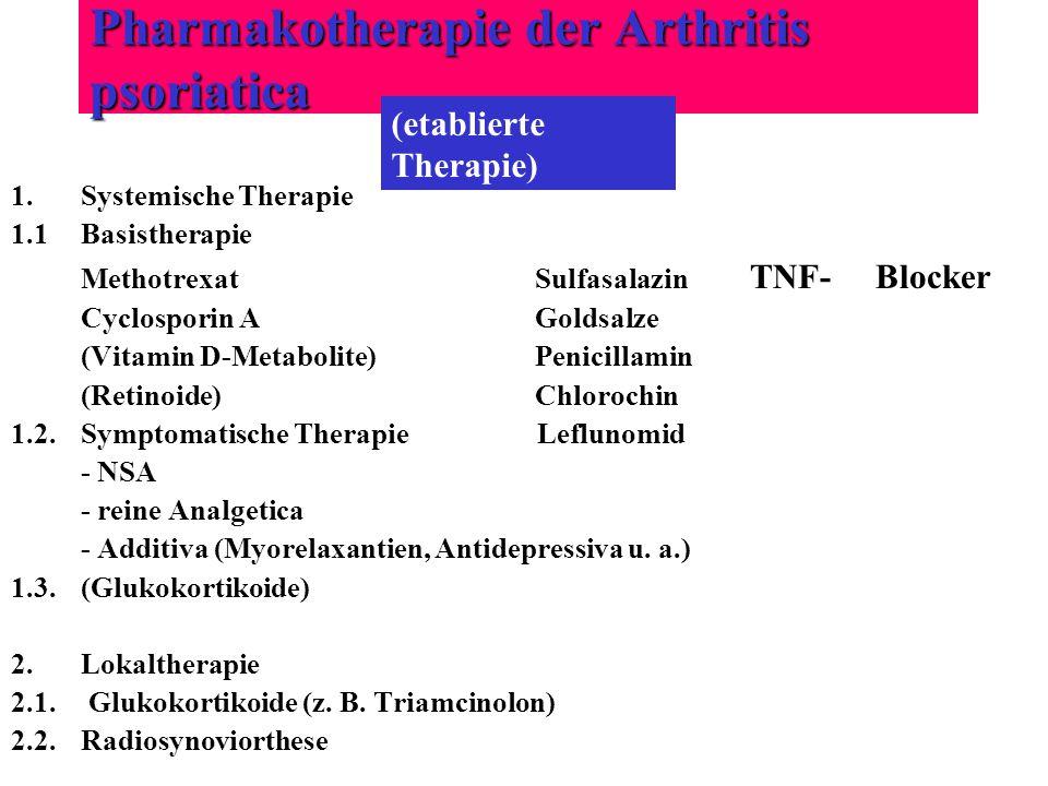 1.Systemische Therapie 1.1Basistherapie MethotrexatSulfasalazin TNF- Blocker Cyclosporin AGoldsalze (Vitamin D-Metabolite)Penicillamin (Retinoide)Chlo