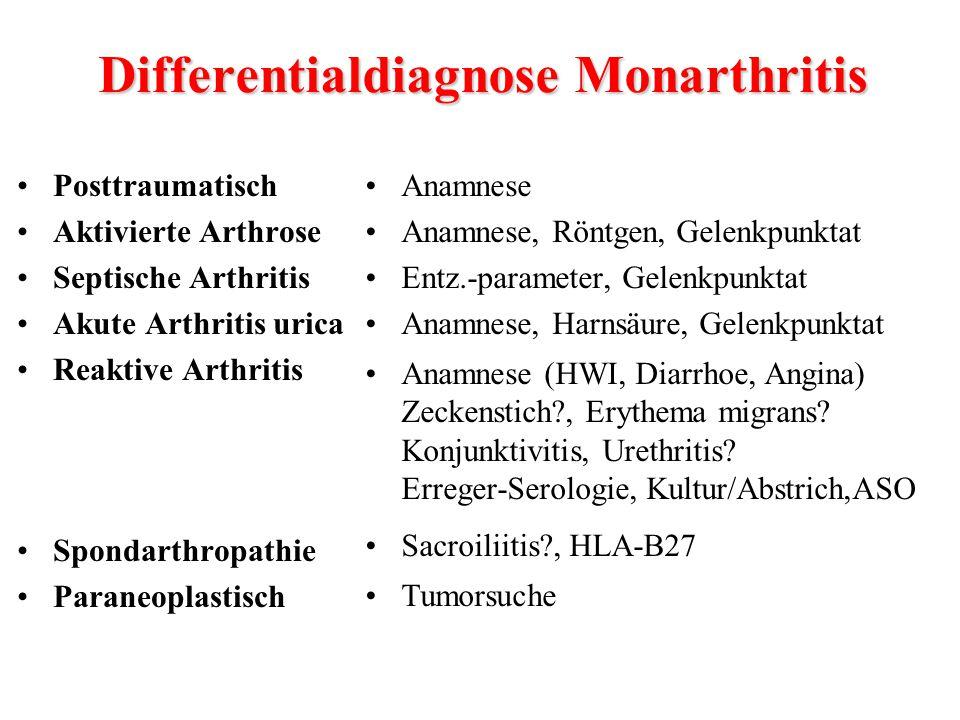 Posttraumatisch Aktivierte Arthrose Septische Arthritis Akute Arthritis urica Reaktive Arthritis Spondarthropathie Paraneoplastisch Anamnese Anamnese,