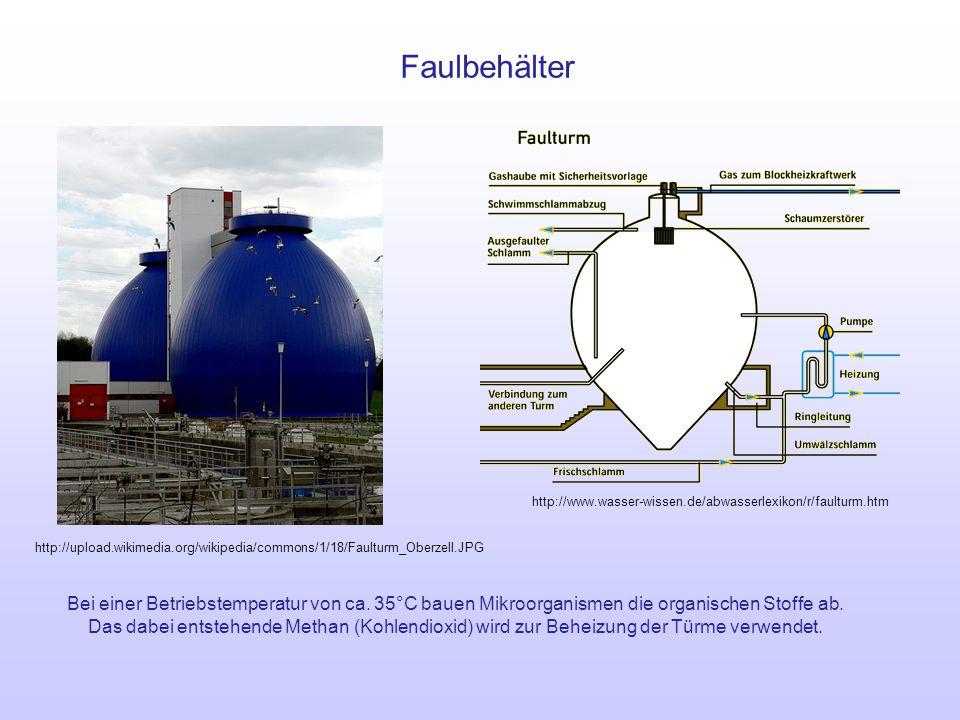 Faulbehälter http://upload.wikimedia.org/wikipedia/commons/1/18/Faulturm_Oberzell.JPG http://www.wasser-wissen.de/abwasserlexikon/r/faulturm.htm Bei e