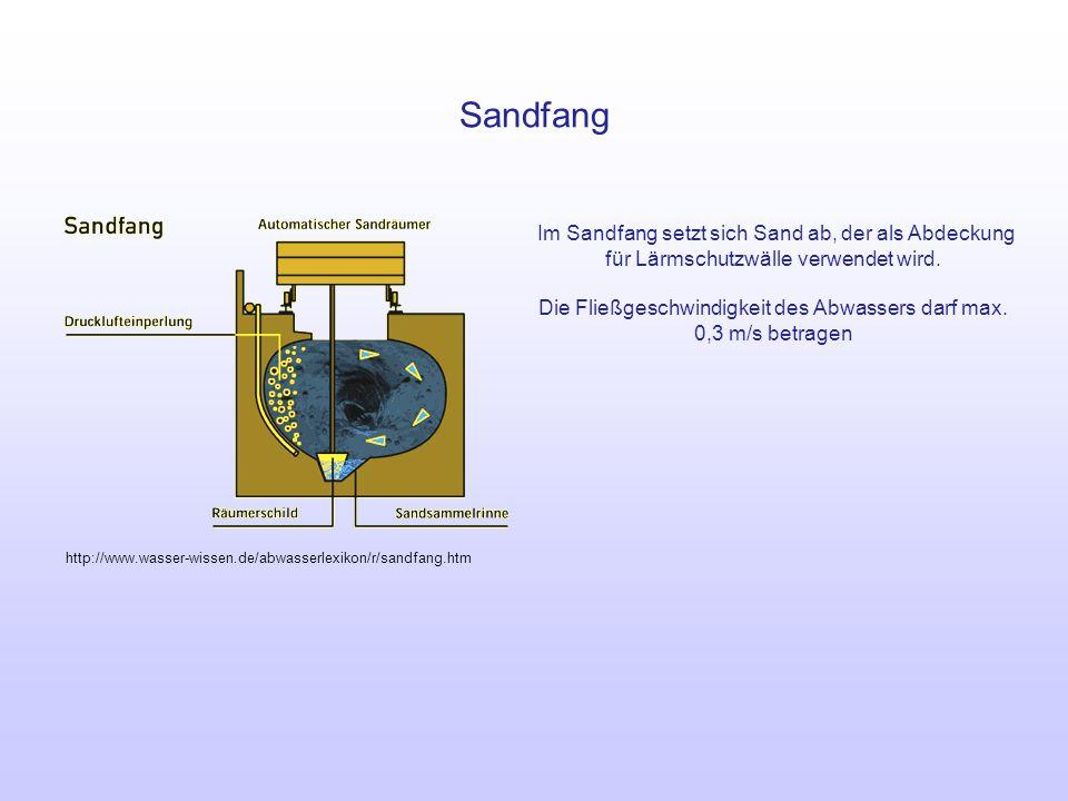 Sandfang Im Sandfang setzt sich Sand ab, der als Abdeckung für Lärmschutzwälle verwendet wird. Die Fließgeschwindigkeit des Abwassers darf max. 0,3 m/