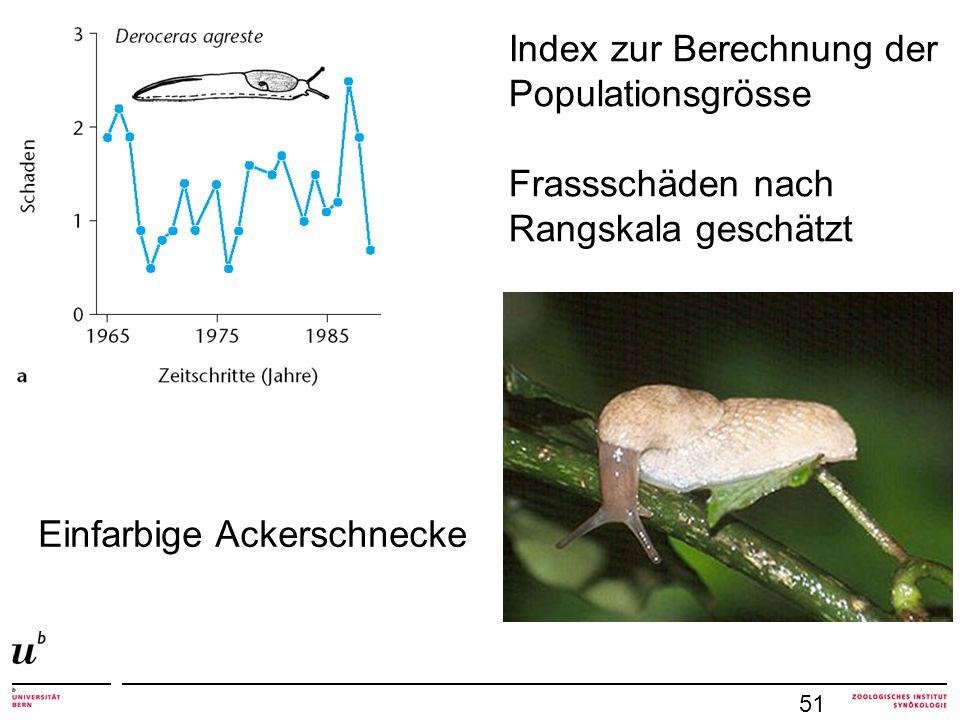 51 Index zur Berechnung der Populationsgrösse Frassschäden nach Rangskala geschätzt Einfarbige Ackerschnecke