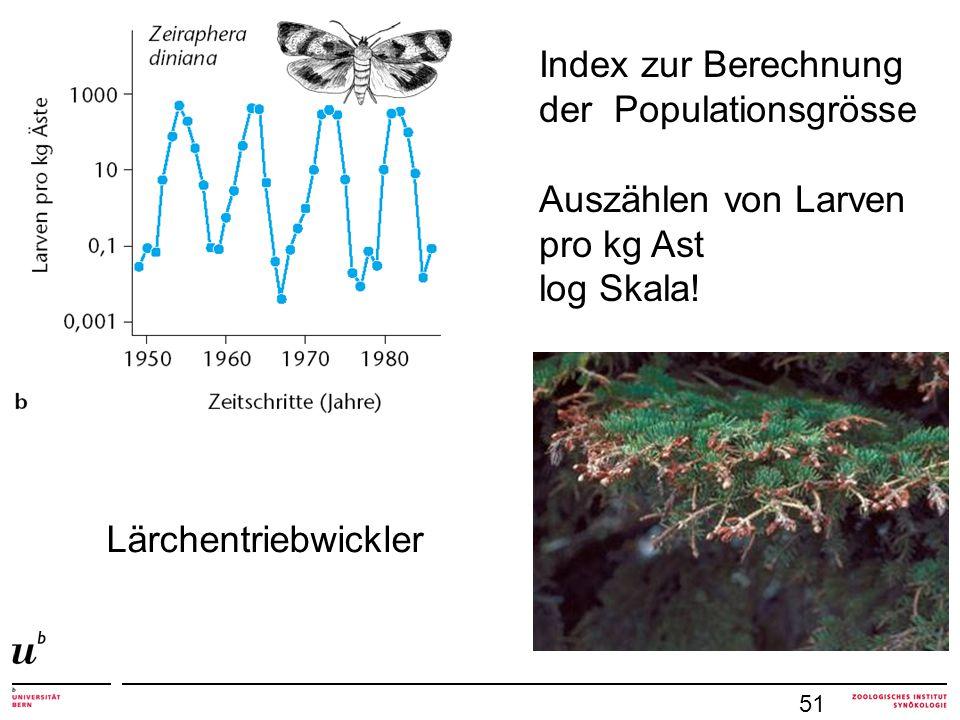 51 Index zur Berechnung der Populationsgrösse Auszählen von Larven pro kg Ast log Skala! Lärchentriebwickler