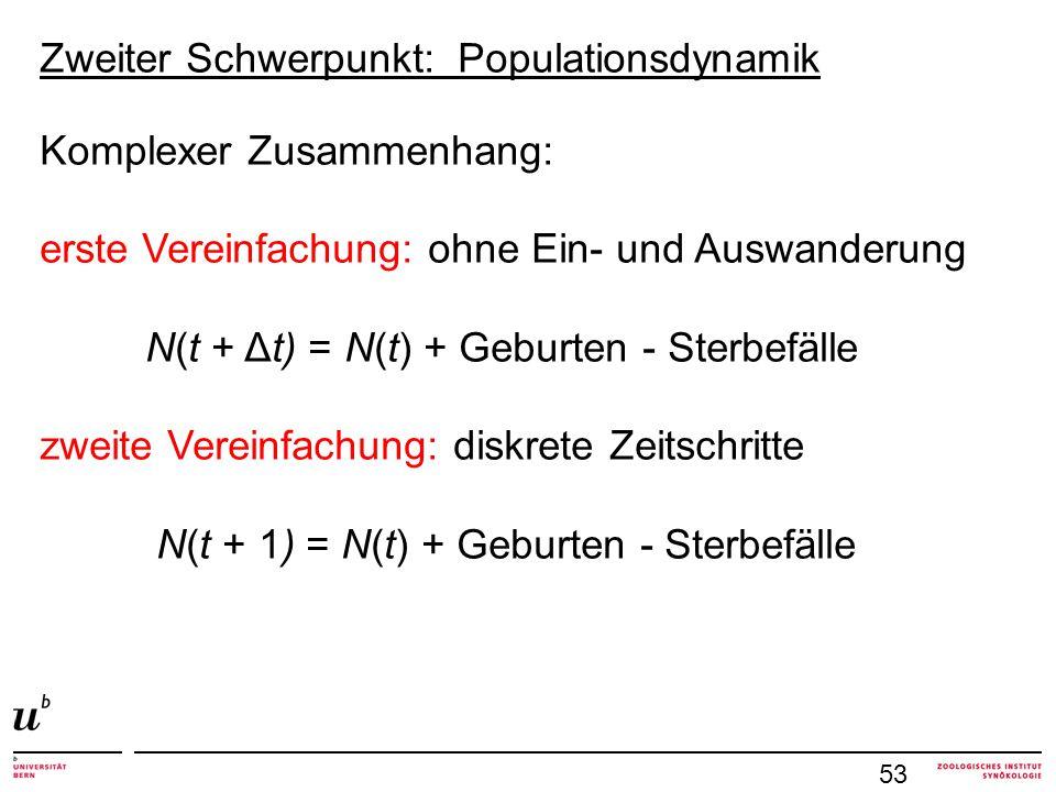 53 Zweiter Schwerpunkt: Populationsdynamik Komplexer Zusammenhang: erste Vereinfachung: ohne Ein- und Auswanderung N(t + Δt) = N(t) + Geburten - Sterb