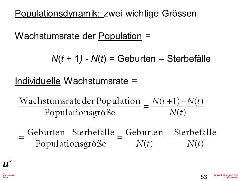 53 Populationsdynamik: zwei wichtige Grössen Wachstumsrate der Population = N(t + 1) - N(t) = Geburten – Sterbefälle Individuelle Wachstumsrate =