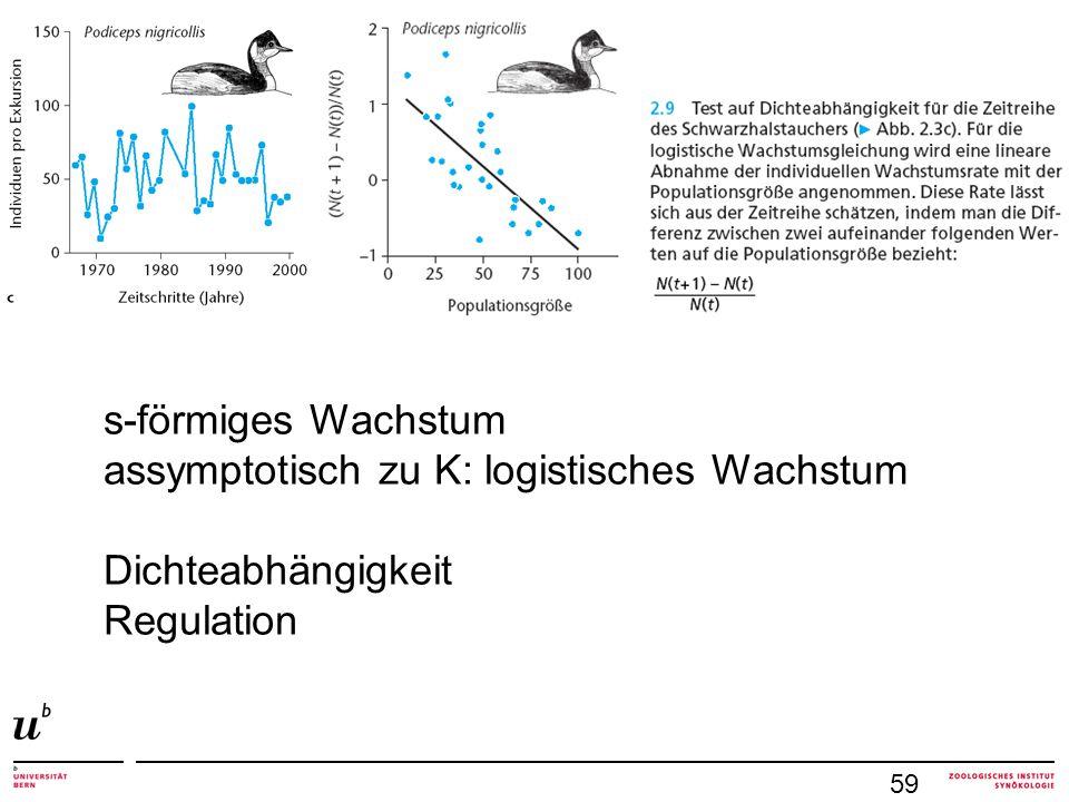 s-förmiges Wachstum assymptotisch zu K: logistisches Wachstum Dichteabhängigkeit Regulation